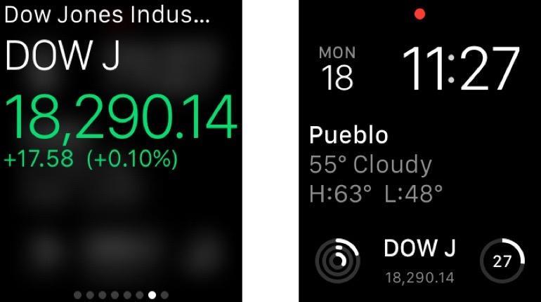 how to customize stocks app on apple watch the ibulletin